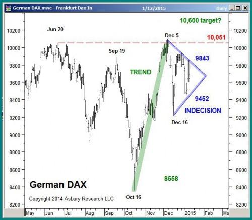 Chart 3 of 12