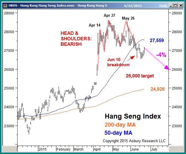 HSI overview: news and data on the Hang Seng Index, from MarketWatch.