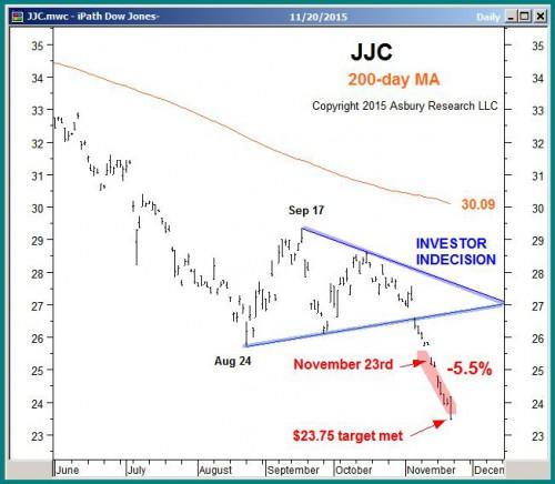 JJC through November 20th